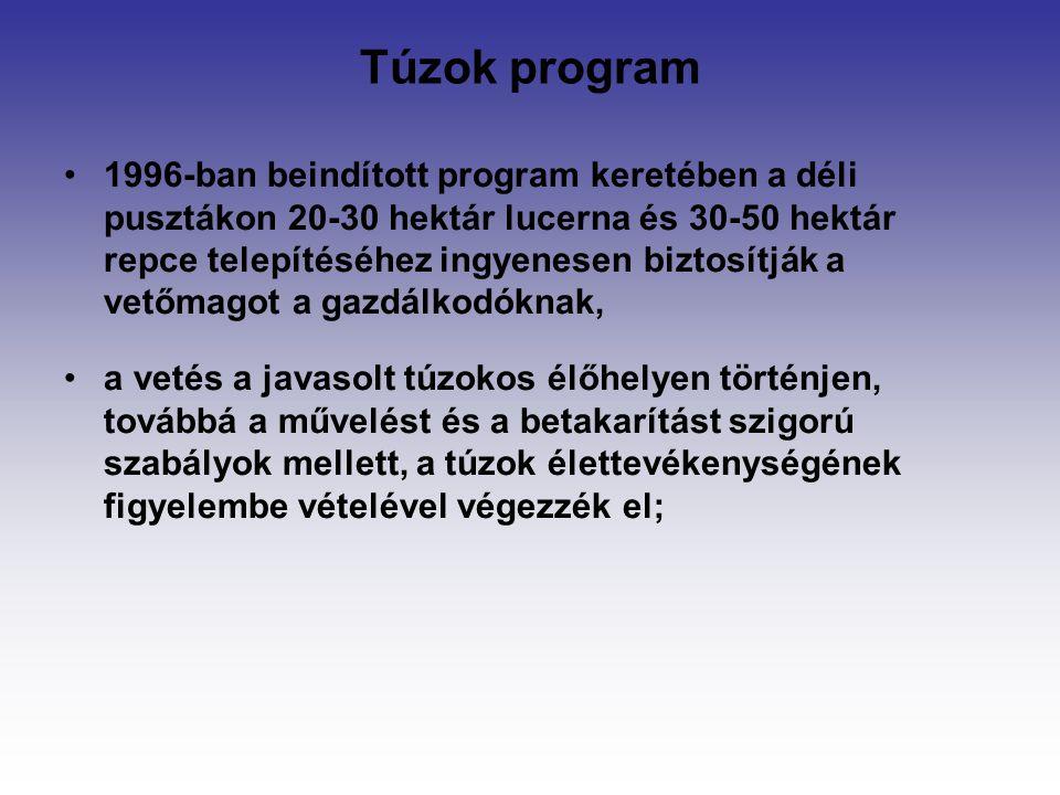 Túzok program 1996-ban beindított program keretében a déli pusztákon 20-30 hektár lucerna és 30-50 hektár repce telepítéséhez ingyenesen biztosítják a
