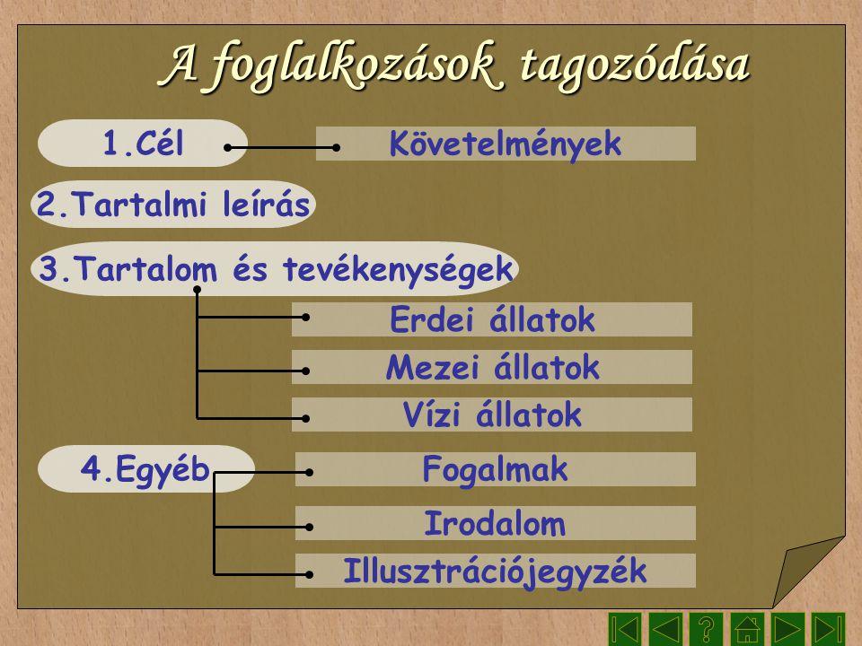 1.Cél A magyar állatvilág sokszínűségének bemutatása, az állatok megismertetése és megszerettetése az emberekkel.