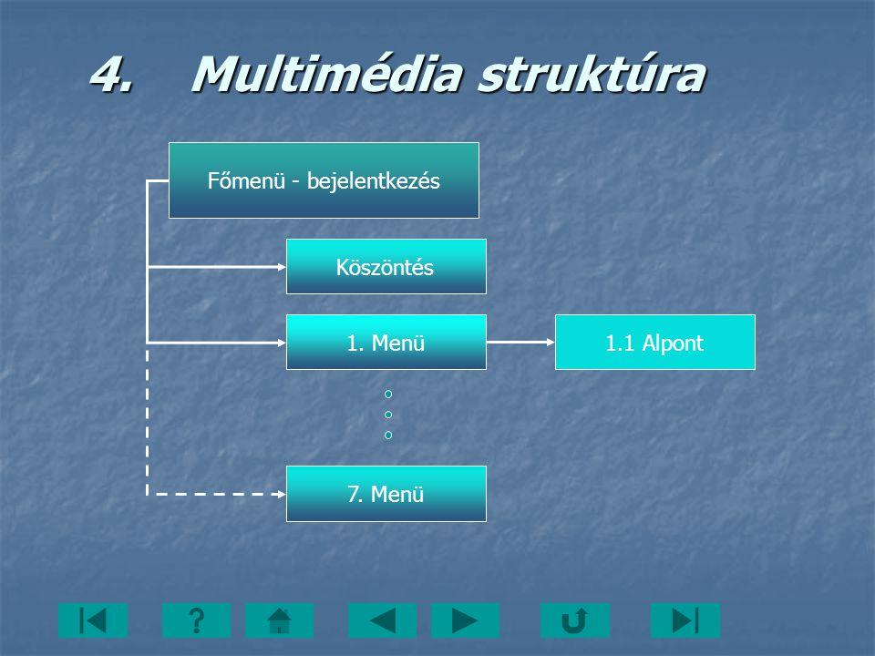 4. Multimédia struktúra Főmenü - bejelentkezés Köszöntés 1. Menü 7. Menü 1.1 Alpont