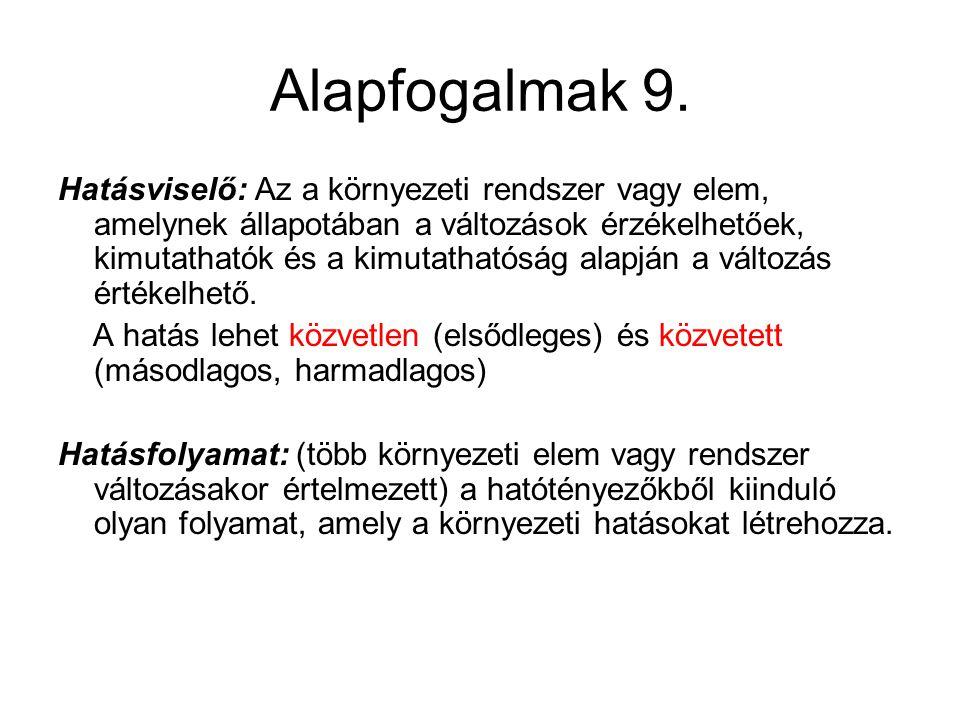 Alapfogalmak 9.