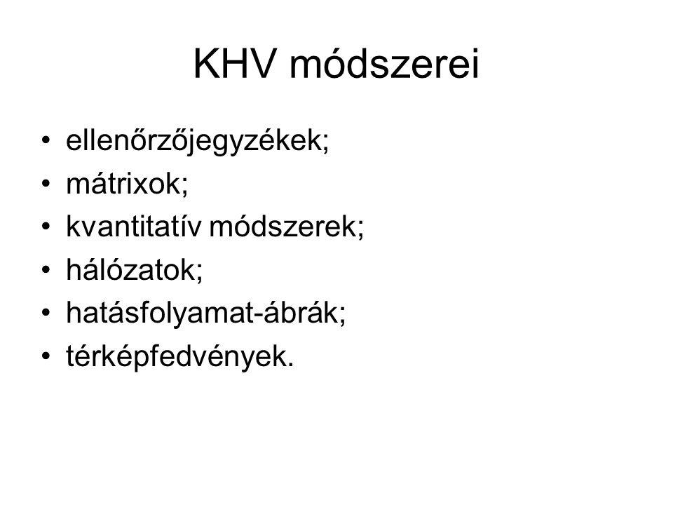 KHV módszerei ellenőrzőjegyzékek; mátrixok; kvantitatív módszerek; hálózatok; hatásfolyamat-ábrák; térképfedvények.