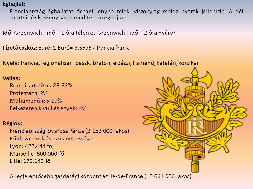 Az ország 22 körzetre (région) oszlik: Aquitaine, Auvergne, Basse-Normandie, Bretagne, Burgundia, Centre, Champagne-Ardenne, Elzász, Franche- Comté, Haute-Normandie, Île-de-France, Korzika, Languedoc-Roussillon, Limousin, Lotaringia, Midi-Pyrénées, Nord, Pays de la Loire, Picardie, Poitou-Charentes, Provence-Alpes-Côte d Azur, Rhône-Alpes.