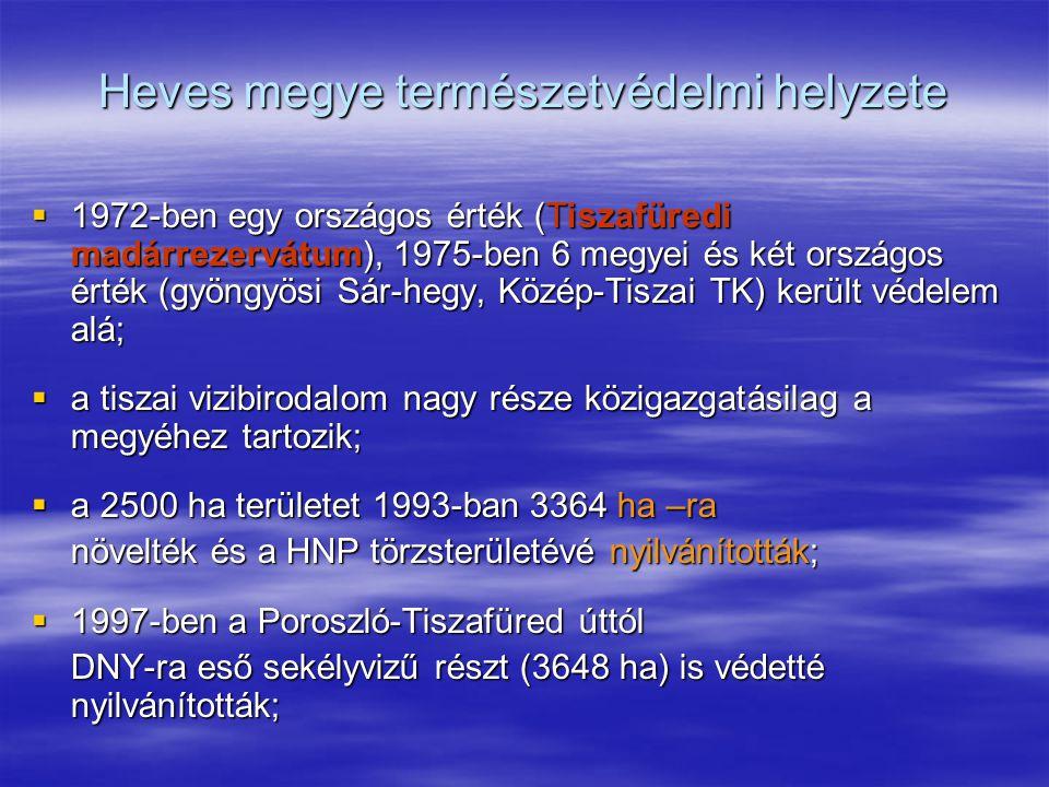 Heves megye természetvédelmi helyzete  1972-ben egy országos érték (Tiszafüredi madárrezervátum), 1975-ben 6 megyei és két országos érték (gyöngyösi