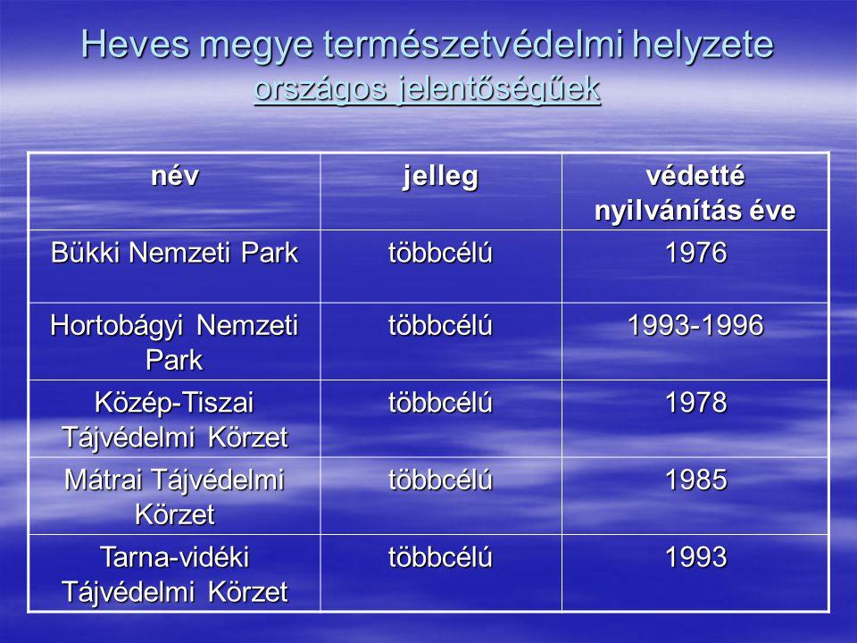 Heves megye természetvédelmi helyzete országos jelentőségűek névjelleg védetté nyilvánítás éve Bükki Nemzeti Park többcélú1976 Hortobágyi Nemzeti Park