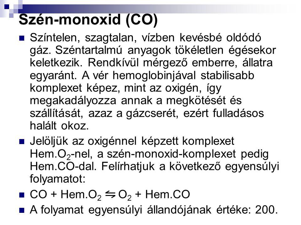 Szén-monoxid (CO) Színtelen, szagtalan, vízben kevésbé oldódó gáz. Széntartalmú anyagok tökéletlen égésekor keletkezik. Rendkívül mérgező emberre, áll