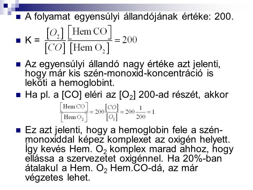 K = Az egyensúlyi állandó nagy értéke azt jelenti, hogy már kis szén-monoxid-koncentráció is leköti a hemoglobint. Ha pl. a [CO] eléri az [O 2 ] 200-a