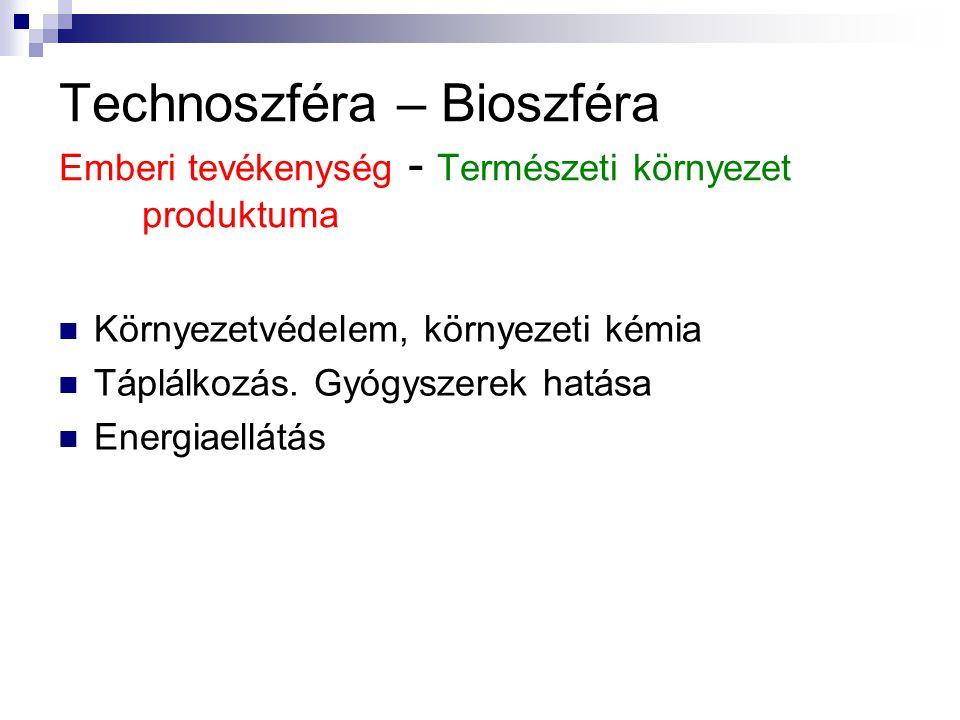 Technoszféra – Bioszféra Emberi tevékenység - Természeti környezet produktuma Környezetvédelem, környezeti kémia Táplálkozás.