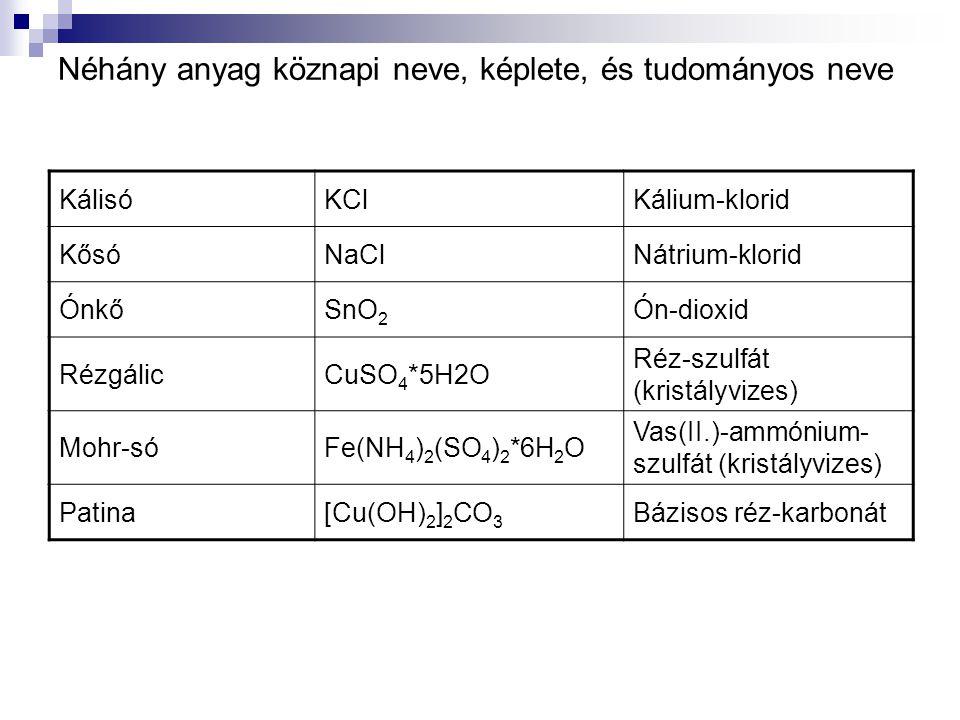 KálisóKClKálium-klorid KősóNaClNátrium-klorid ÓnkőSnO 2 Ón-dioxid RézgálicCuSO 4 *5H2O Réz-szulfát (kristályvizes) Mohr-sóFe(NH 4 ) 2 (SO 4 ) 2 *6H 2 O Vas(II.)-ammónium- szulfát (kristályvizes) Patina[Cu(OH) 2 ] 2 CO 3 Bázisos réz-karbonát