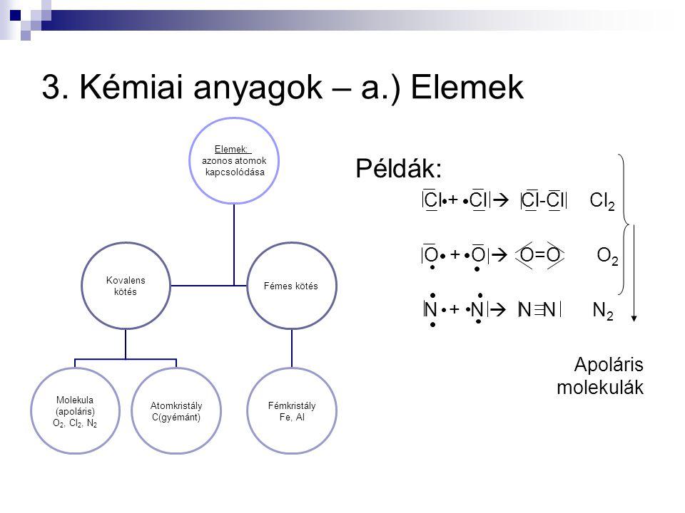 3. Kémiai anyagok – a.) Elemek Példák: Cl + Cl  Cl-Cl Cl 2 O + O  O=O O 2 N + N  N N N 2 Apoláris molekulák Elemek: azonos atomok kapcsolódása Kova
