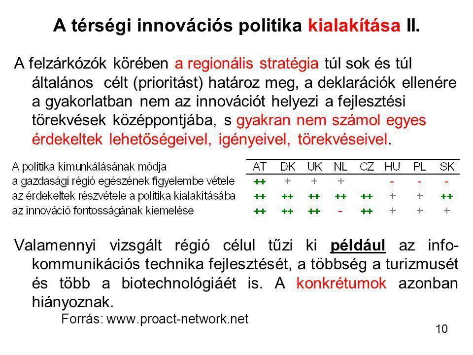 A térségi innovációs politika kialakítása II.