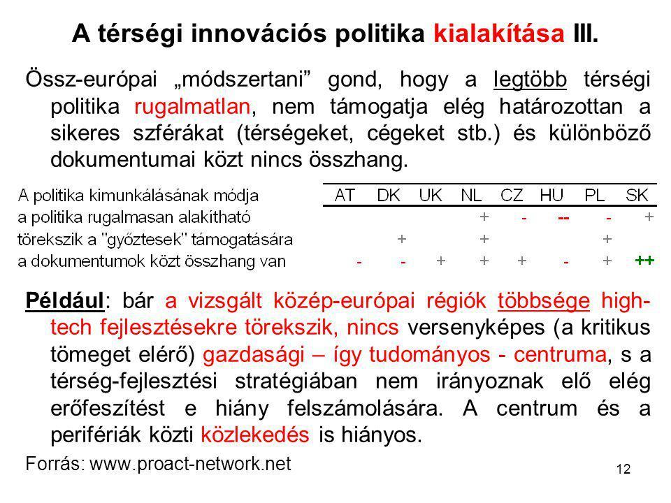 12 A térségi innovációs politika kialakítása III.
