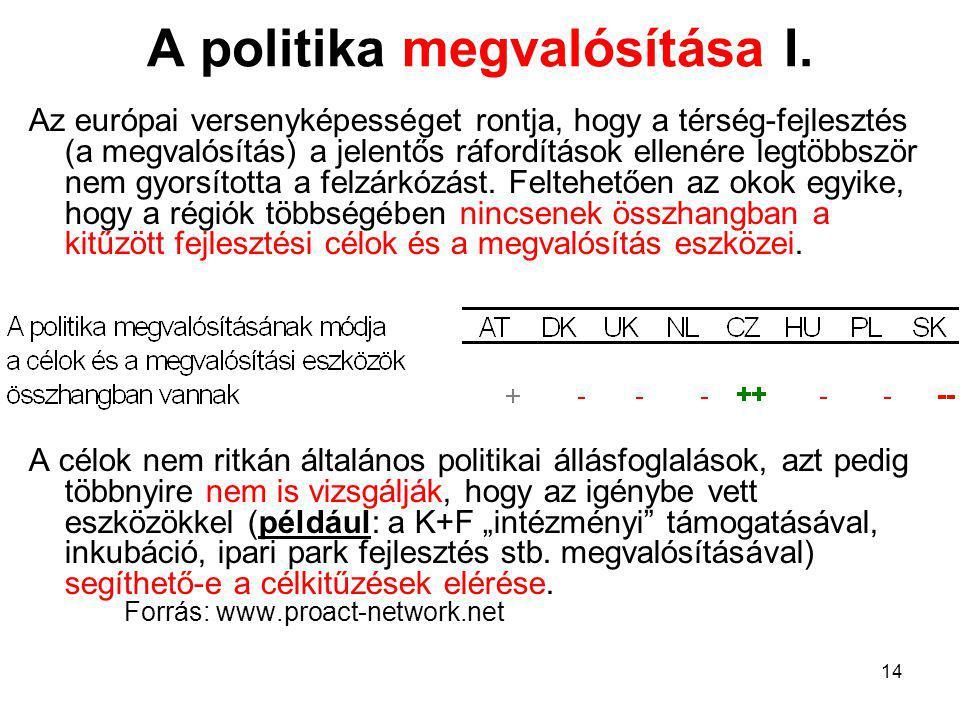 14 A politika megvalósítása I.
