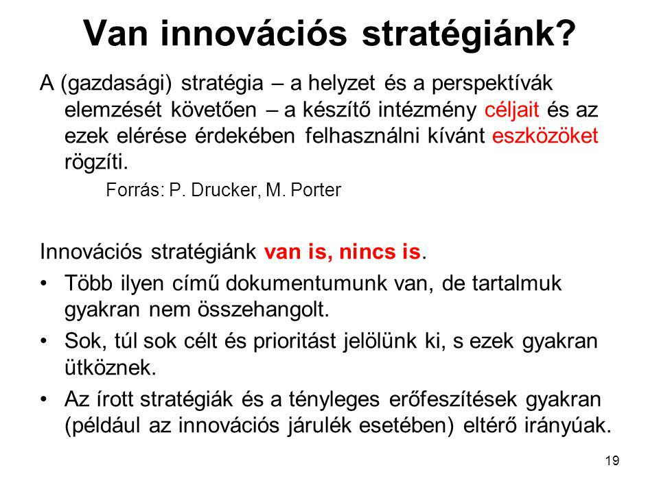 19 Van innovációs stratégiánk.