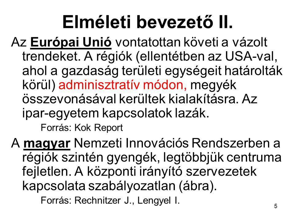 5 Elméleti bevezető II. Az Európai Unió vontatottan követi a vázolt trendeket.