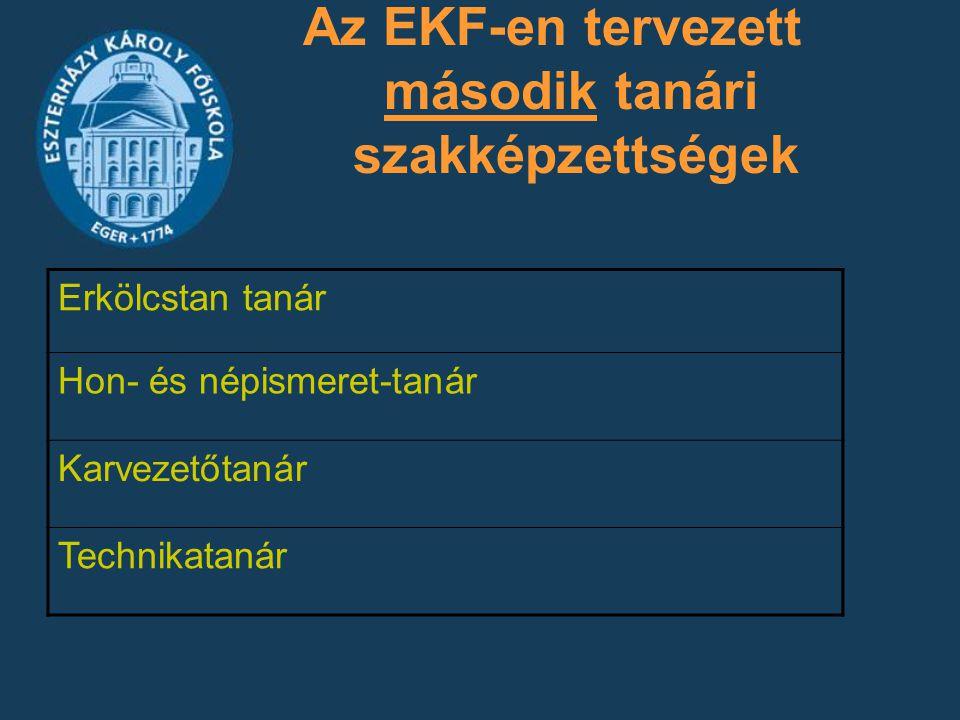 Az EKF-en tervezett második tanári szakképzettségek Erkölcstan tanár Hon- és népismeret-tanár Karvezetőtanár Technikatanár