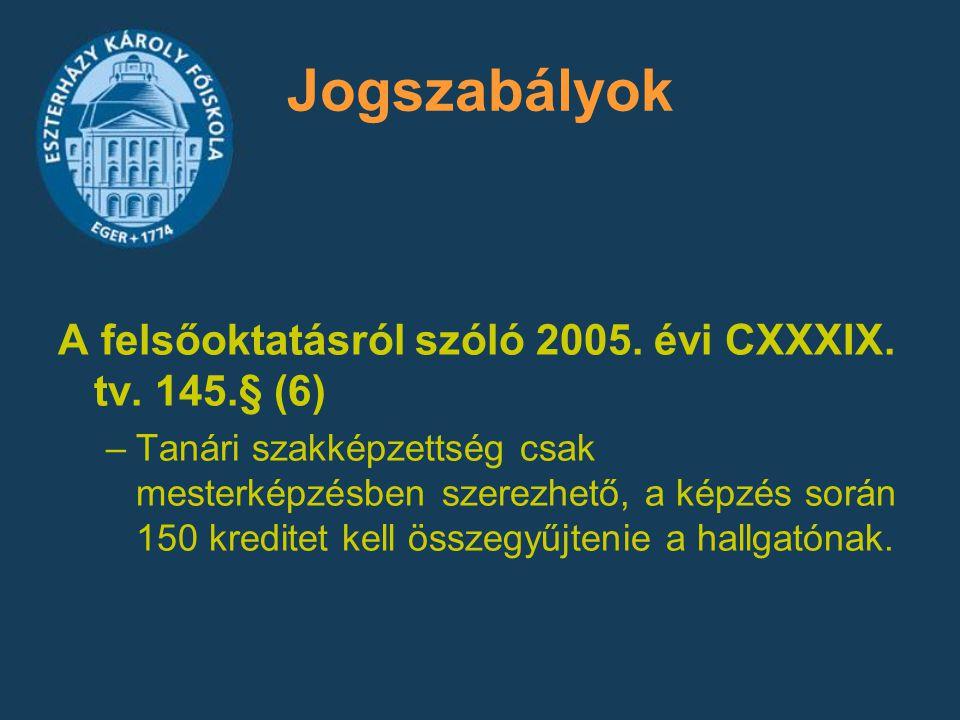Jogszabályok A felsőoktatásról szóló 2005. évi CXXXIX. tv. 145.§ (6) –Tanári szakképzettség csak mesterképzésben szerezhető, a képzés során 150 kredit