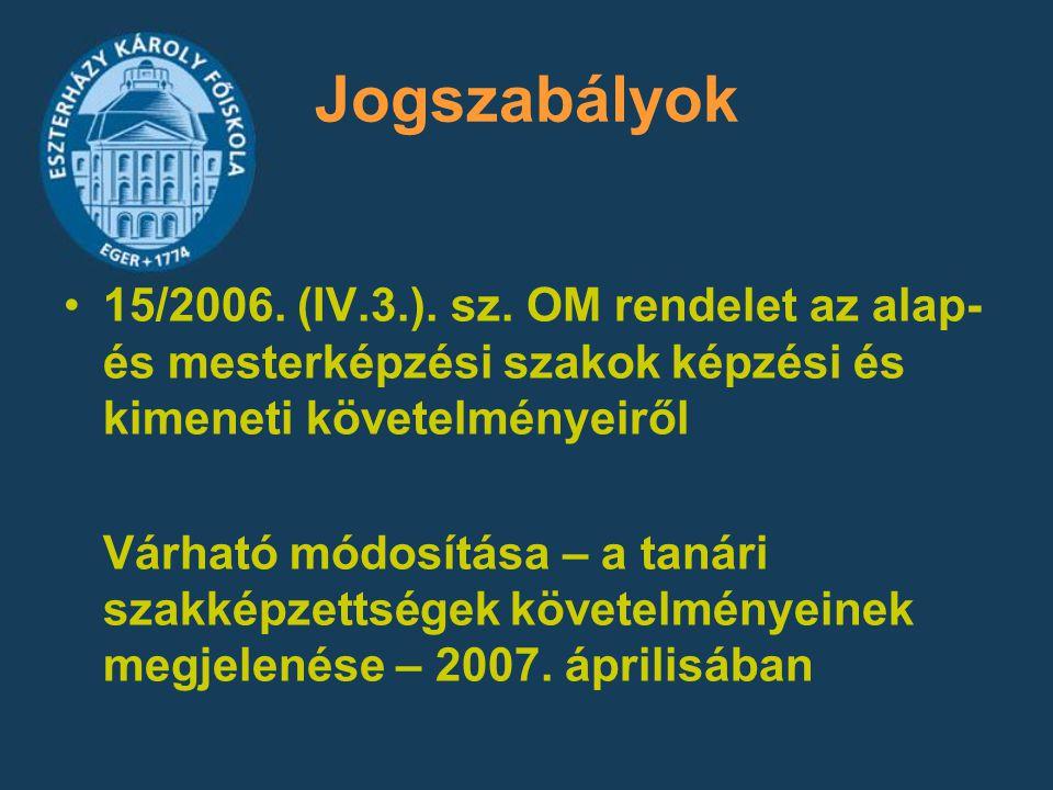 Jogszabályok 15/2006. (IV.3.). sz. OM rendelet az alap- és mesterképzési szakok képzési és kimeneti követelményeiről Várható módosítása – a tanári sza