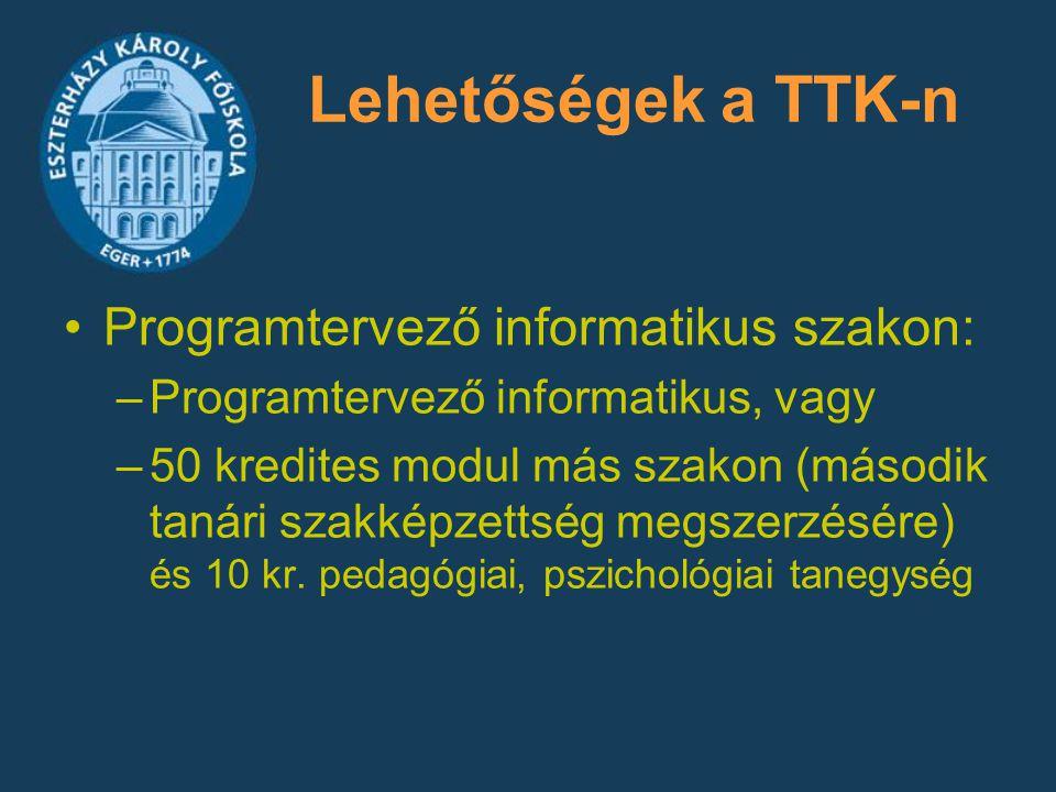 Lehetőségek a TTK-n Programtervező informatikus szakon: –Programtervező informatikus, vagy –50 kredites modul más szakon (második tanári szakképzettsé