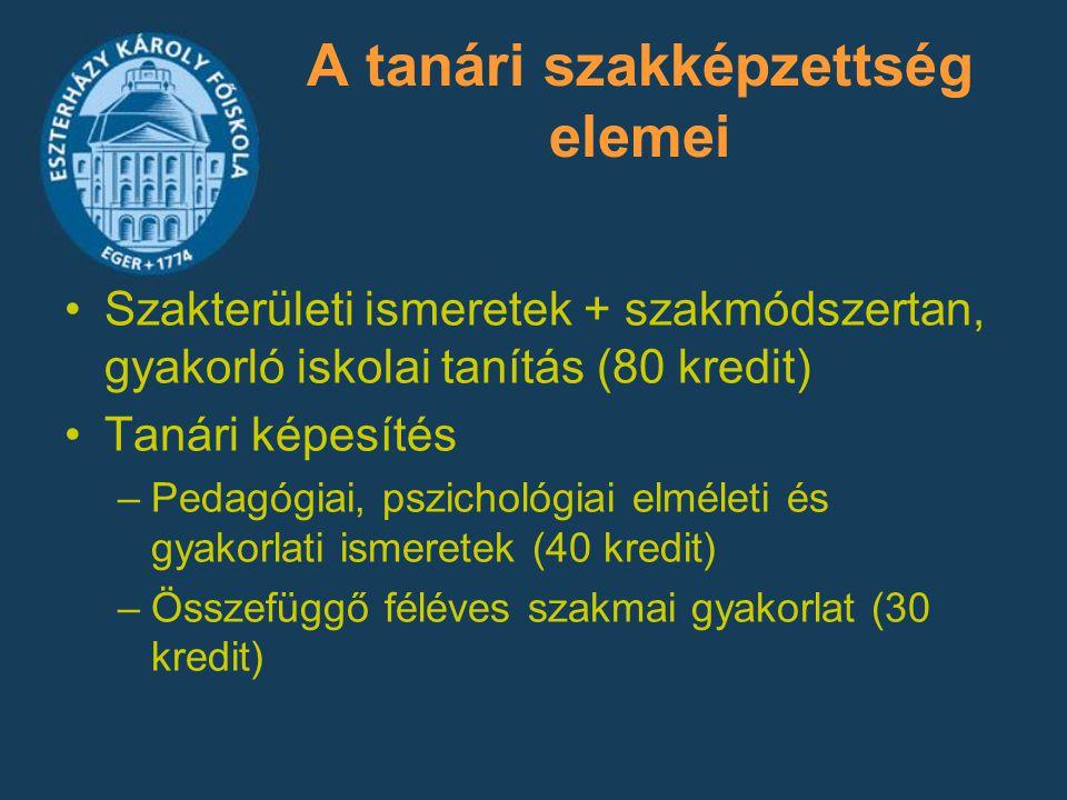 A tanári szakképzettség elemei Szakterületi ismeretek + szakmódszertan, gyakorló iskolai tanítás (80 kredit) Tanári képesítés –Pedagógiai, pszichológi