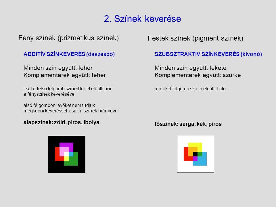 2. Színek keverése Fény színek (prizmatikus színek) Festék színek (pigment színek) ADDITÍV SZÍNKEVERÉS (összeadó) Minden szín együtt: fehér Komplement