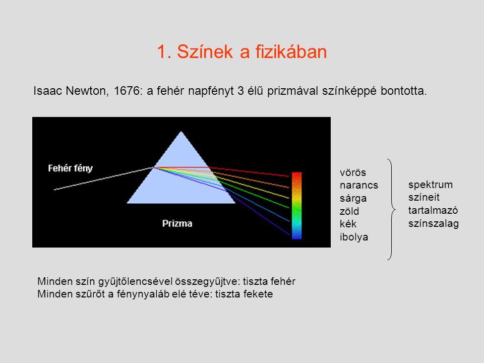 1.Színek a fizikában Isaac Newton, 1676: a fehér napfényt 3 élű prizmával színképpé bontotta.