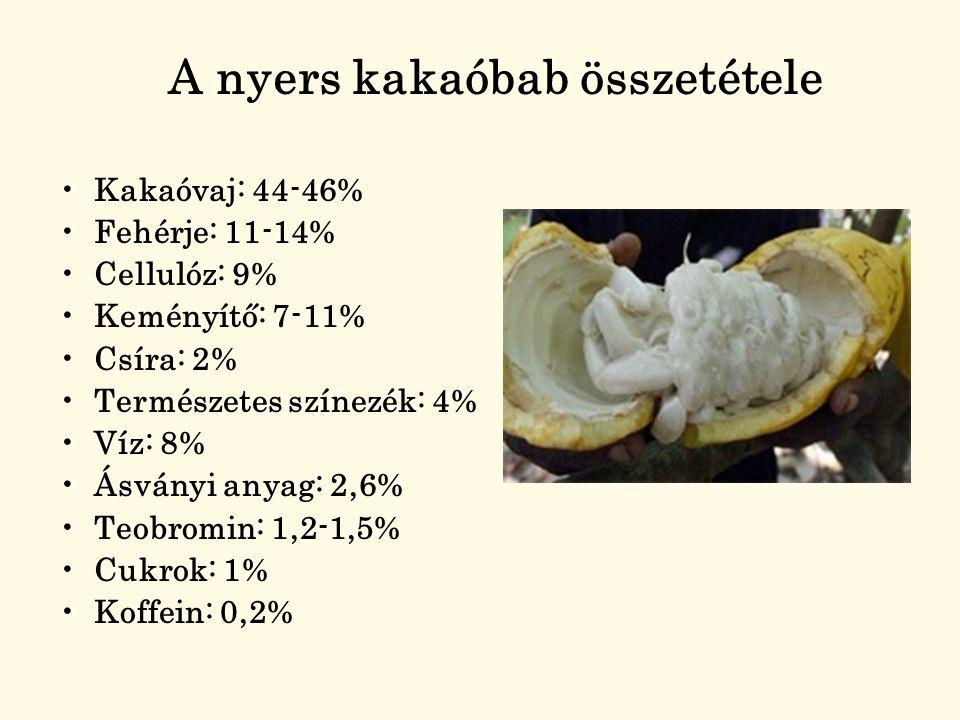 A nyers kakaóbab összetétele Kakaóvaj: 44-46% Fehérje: 11-14% Cellulóz: 9% Keményítő: 7-11% Csíra: 2% Természetes színezék: 4% Víz: 8% Ásványi anyag: 2,6% Teobromin: 1,2-1,5% Cukrok: 1% Koffein: 0,2%