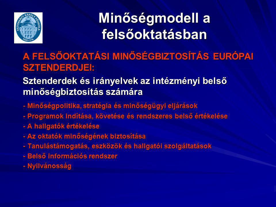 Minőségmodell a felsőoktatásban A FELSŐOKTATÁSI MINŐSÉGBIZTOSÍTÁS EURÓPAI SZTENDERDJEI: Sztenderdek és irányelvek az intézményi belső minőségbiztosítá