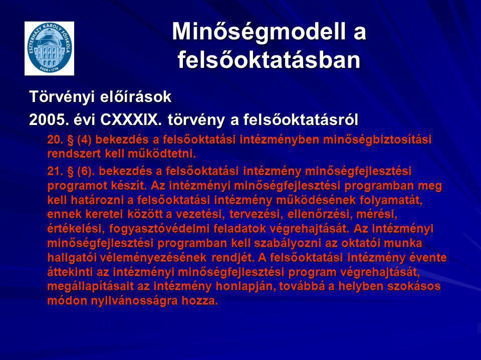 Minőségmodell a felsőoktatásban Törvényi előírások 2005. évi CXXXIX. törvény a felsőoktatásról 20. § (4) bekezdés a felsőoktatási intézményben minőség