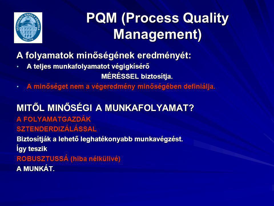 PQM (Process Quality Management) A folyamatok minőségének eredményét: A teljes munkafolyamatot végigkísérő A teljes munkafolyamatot végigkísérő MÉRÉSS