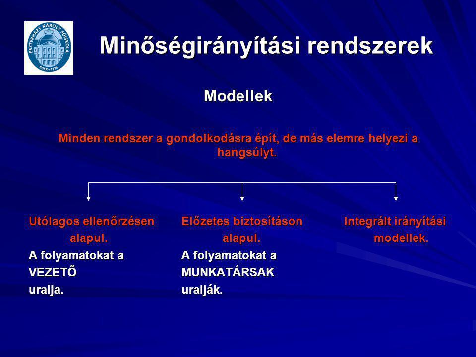 Minőségirányítási rendszerek Modellek Minden rendszer a gondolkodásra épít, de más elemre helyezi a hangsúlyt. Utólagos ellenőrzésen Előzetes biztosít