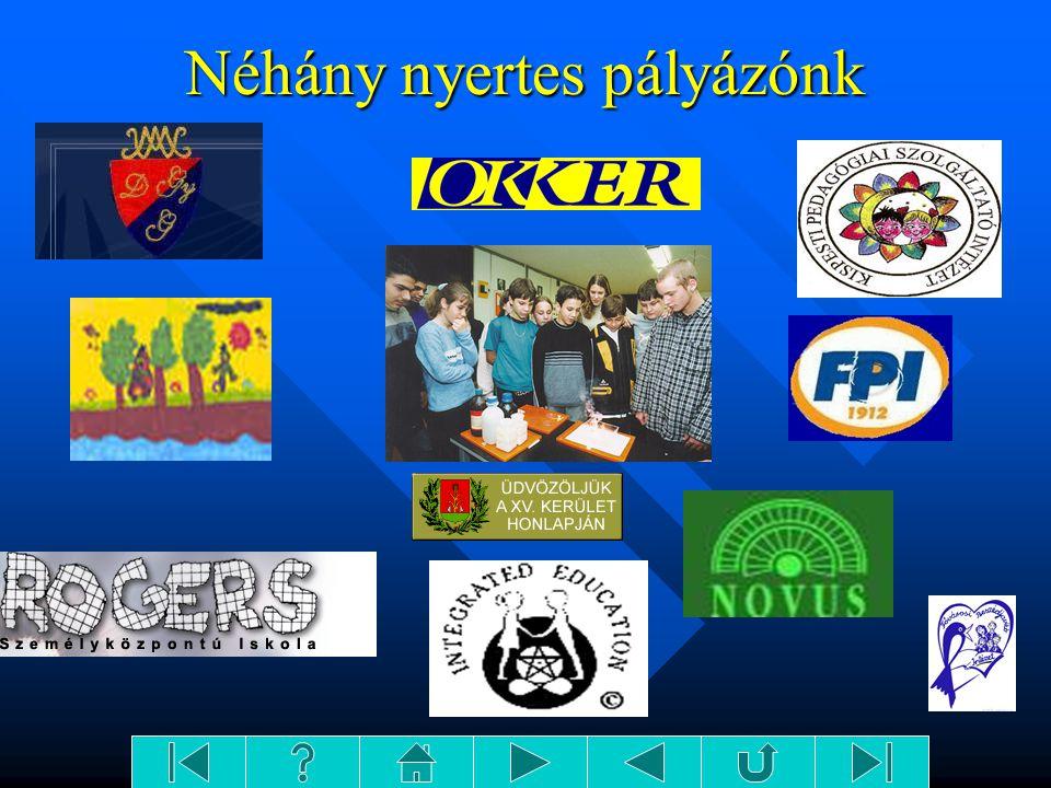 Rendezvényeink 2000-ben az intézményvezetők részére a Móricz Zsigmond Gimnáziumban tartottunk konferenciát 2000-ben az intézményvezetők részére a Móricz Zsigmond Gimnáziumban tartottunk konferenciát 2001-2002-ben az Edukáció kiállításon vettünk részt a Hungexpo területén 2001-2002-ben az Edukáció kiállításon vettünk részt a Hungexpo területén 2003-ban iskola fenntartók részére szerveztünk kerekasztal beszélgetést 2003-ban iskola fenntartók részére szerveztünk kerekasztal beszélgetést