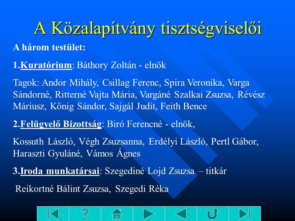 Az iroda A Közalapítvány titkársága Budapest szívében az V.
