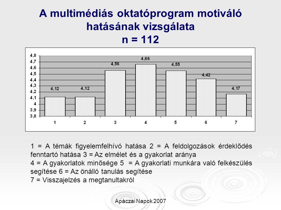 Apáczai Napok 2007 A multimédiás oktatóprogram motiváló hatásának vizsgálata n = 112 1 = A témák figyelemfelhívó hatása 2 = A feldolgozások érdeklődés