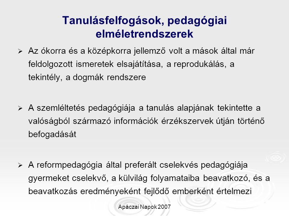 Apáczai Napok 2007 A konstruktivista tanulásfelfogás főbb jellemzői Ismeretelmélet alapKonstruktivizmus A pedagógiai eljárások logikája Dedukció + fogalmi váltások A pedagógia eljárásokat meghatározó fő alapelv A megelőző tudásra építés Mi vagy ki áll a középpontban.