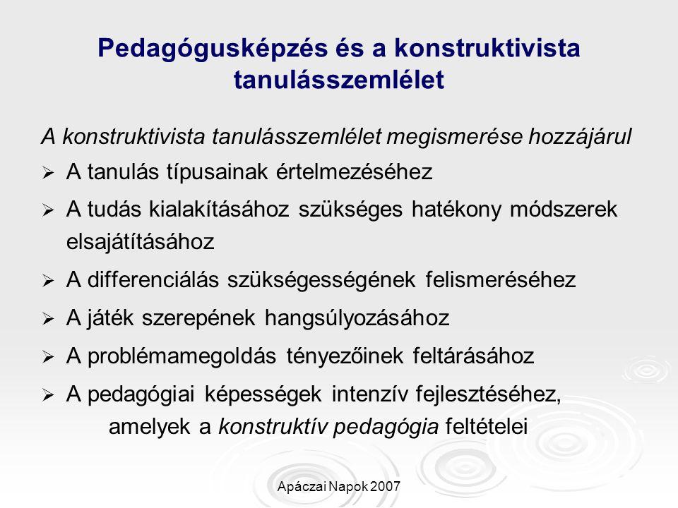 Apáczai Napok 2007 Pedagógusképzés és a konstruktivista tanulásszemlélet A konstruktivista tanulásszemlélet megismerése hozzájárul   A tanulás típus
