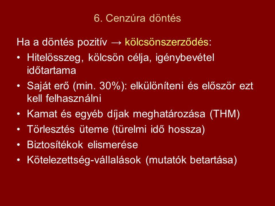6. Cenzúra döntés Ha a döntés pozitív → kölcsönszerződés: Hitelösszeg, kölcsön célja, igénybevétel időtartama Saját erő (min. 30%): elkülöníteni és el