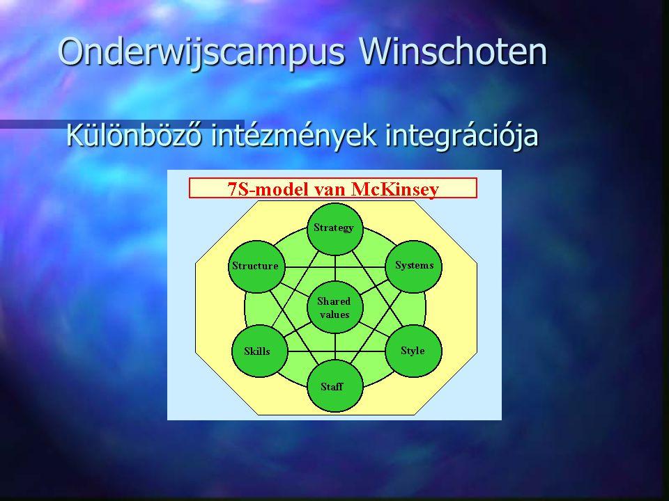 Onderwijscampus Winschoten Különböző intézmények integrációja