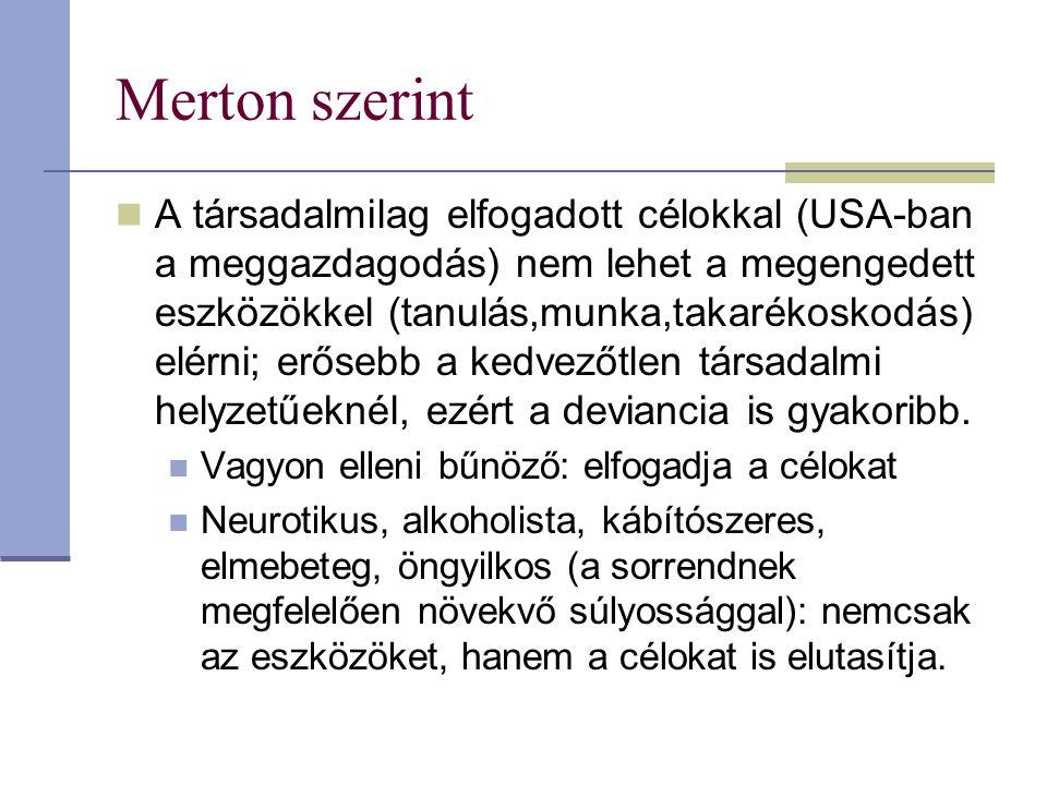 Merton szerint A társadalmilag elfogadott célokkal (USA-ban a meggazdagodás) nem lehet a megengedett eszközökkel (tanulás,munka,takarékoskodás) elérni