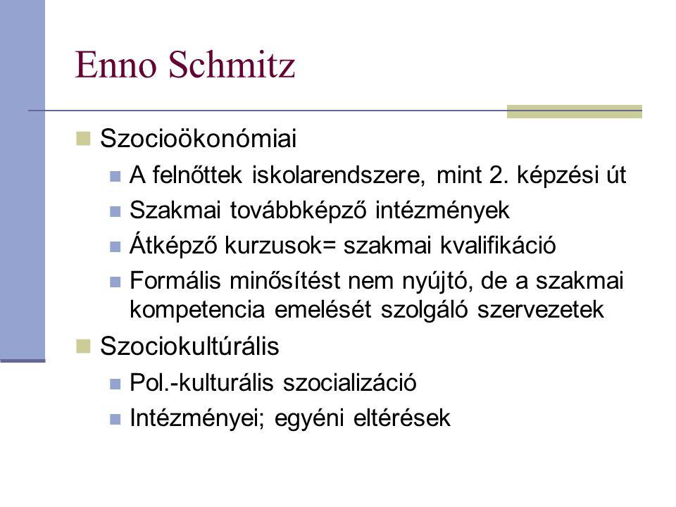 Enno Schmitz Szocioökonómiai A felnőttek iskolarendszere, mint 2. képzési út Szakmai továbbképző intézmények Átképző kurzusok= szakmai kvalifikáció Fo