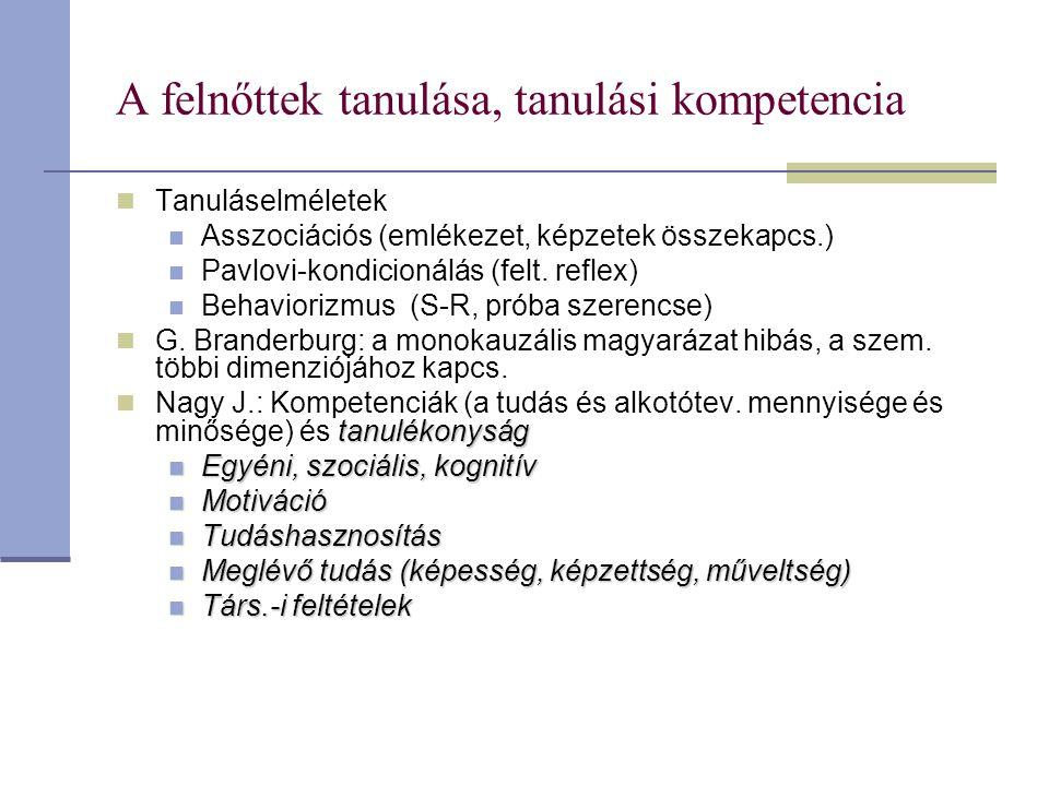 A felnőttek tanulása, tanulási kompetencia Tanuláselméletek Asszociációs (emlékezet, képzetek összekapcs.) Pavlovi-kondicionálás (felt. reflex) Behavi