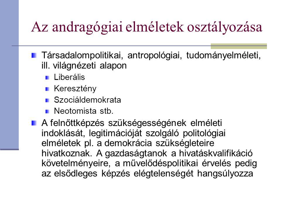 Az andragógiai elméletek osztályozása Társadalompolitikai, antropológiai, tudományelméleti, ill. világnézeti alapon Liberális Keresztény Szociáldemokr
