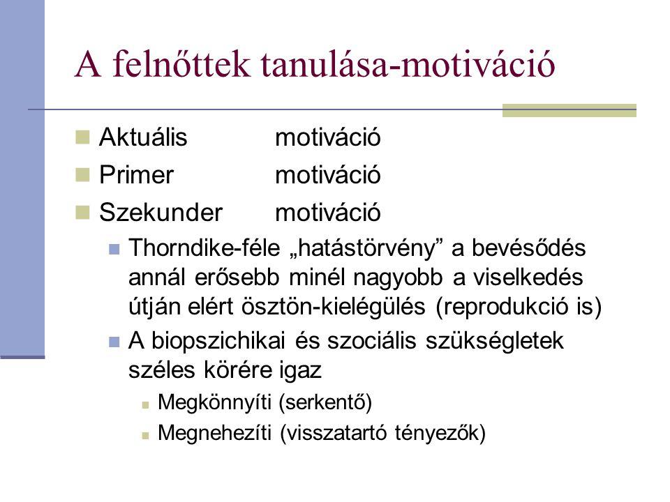 """A felnőttek tanulása-motiváció Aktuális motiváció Primer motiváció Szekundermotiváció Thorndike-féle """"hatástörvény"""" a bevésődés annál erősebb minél na"""