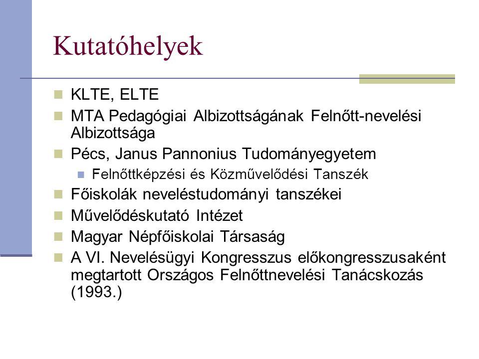 Kutatóhelyek KLTE, ELTE MTA Pedagógiai Albizottságának Felnőtt-nevelési Albizottsága Pécs, Janus Pannonius Tudományegyetem Felnőttképzési és Közművelő
