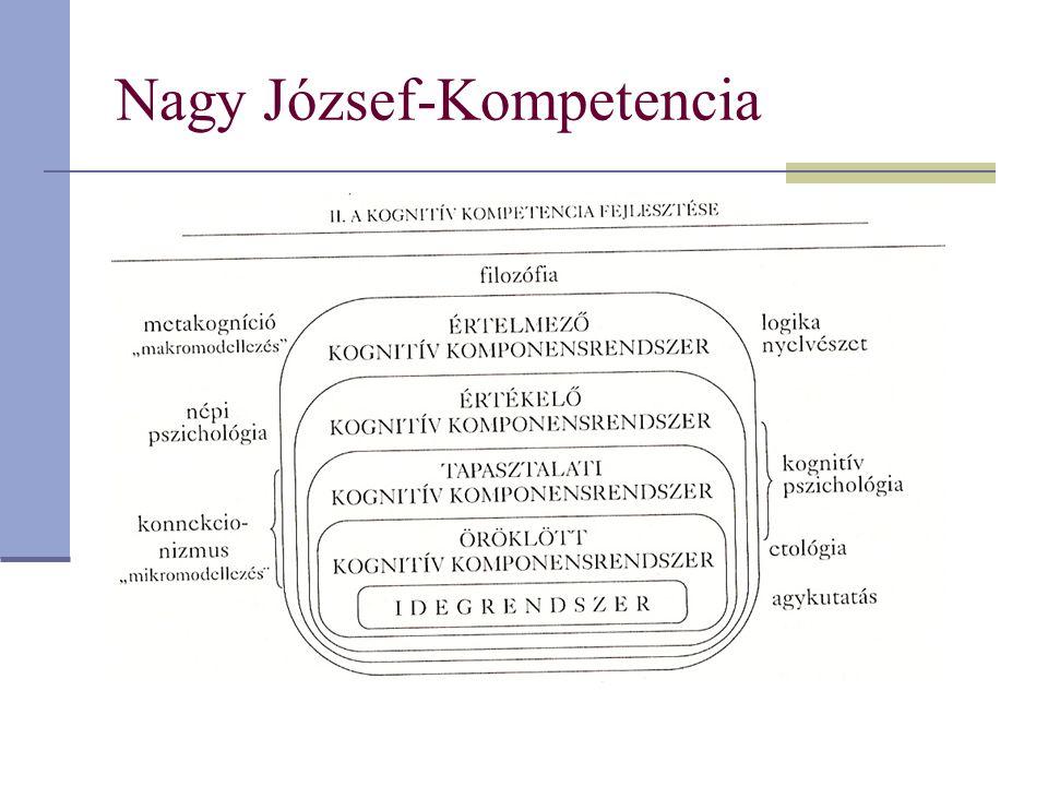 Andragógia vagy felnőttpedagógia.Jellegzetesség 1.