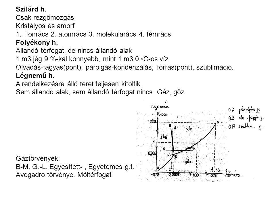 Szilárd h. Csak rezgőmozgás Kristályos és amorf 1.Ionrács 2. atomrács 3. molekularács 4. fémrács Folyékony h. Állandó térfogat, de nincs állandó alak