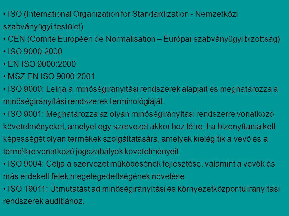 ISO (International Organization for Standardization - Nemzetközi szabványügyi testület) CEN (Comité Européen de Normalisation – Európai szabványügyi bizottság) ISO 9000:2000 EN ISO 9000:2000 MSZ EN ISO 9000:2001 ISO 9000: Leírja a minőségirányítási rendszerek alapjait és meghatározza a minőségirányítási rendszerek terminológiáját.