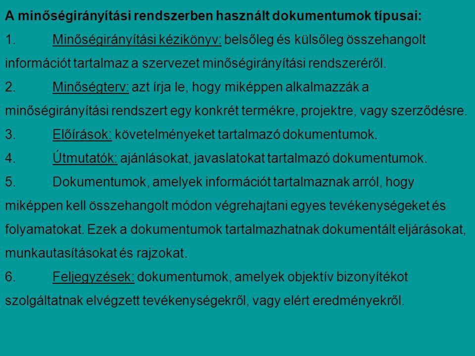 A minőségirányítási rendszerben használt dokumentumok típusai: 1.Minőségirányítási kézikönyv: belsőleg és külsőleg összehangolt információt tartalmaz