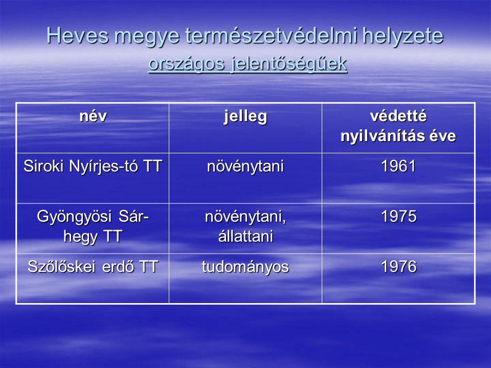 Heves megye természetvédelmi helyzete országos jelentőségűek névjelleg védetté nyilvánítás éve Siroki Nyírjes-tó TT növénytani1961 Gyöngyösi Sár- hegy