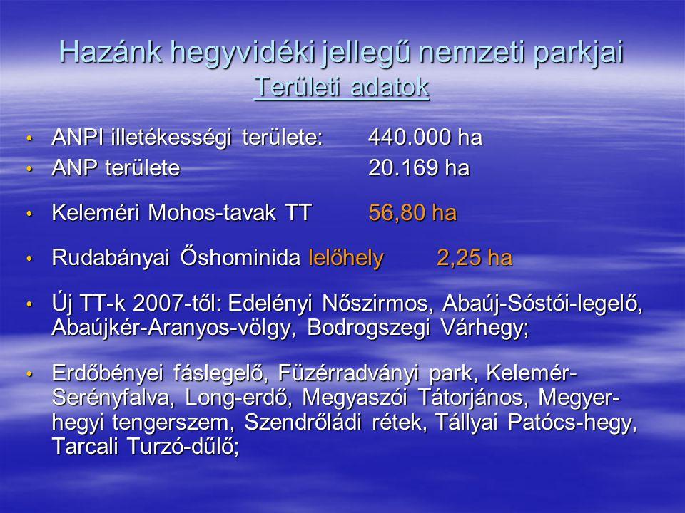Hazánk hegyvidéki jellegű nemzeti parkjai Területi adatok ANPI illetékességi területe:440.000 ha ANPI illetékességi területe:440.000 ha ANP területe20