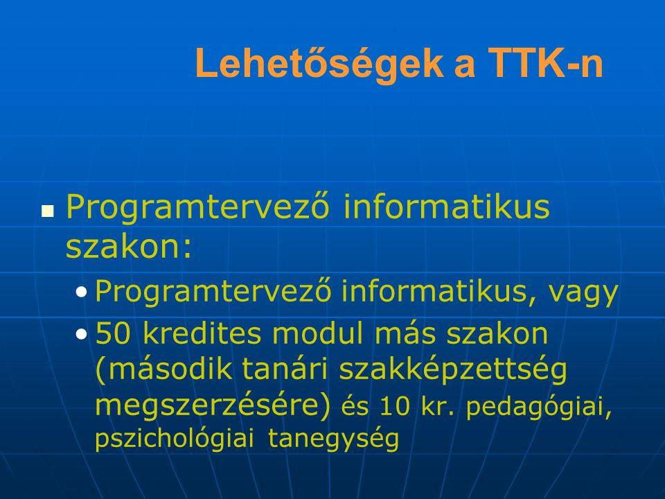 Lehetőségek a TTK-n Programtervező informatikus szakon: Programtervező informatikus, vagy 50 kredites modul más szakon (második tanári szakképzettség megszerzésére) és 10 kr.